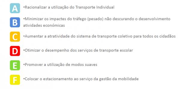 Estudo de Mobilidade Integrada_Fase_II_objetivos